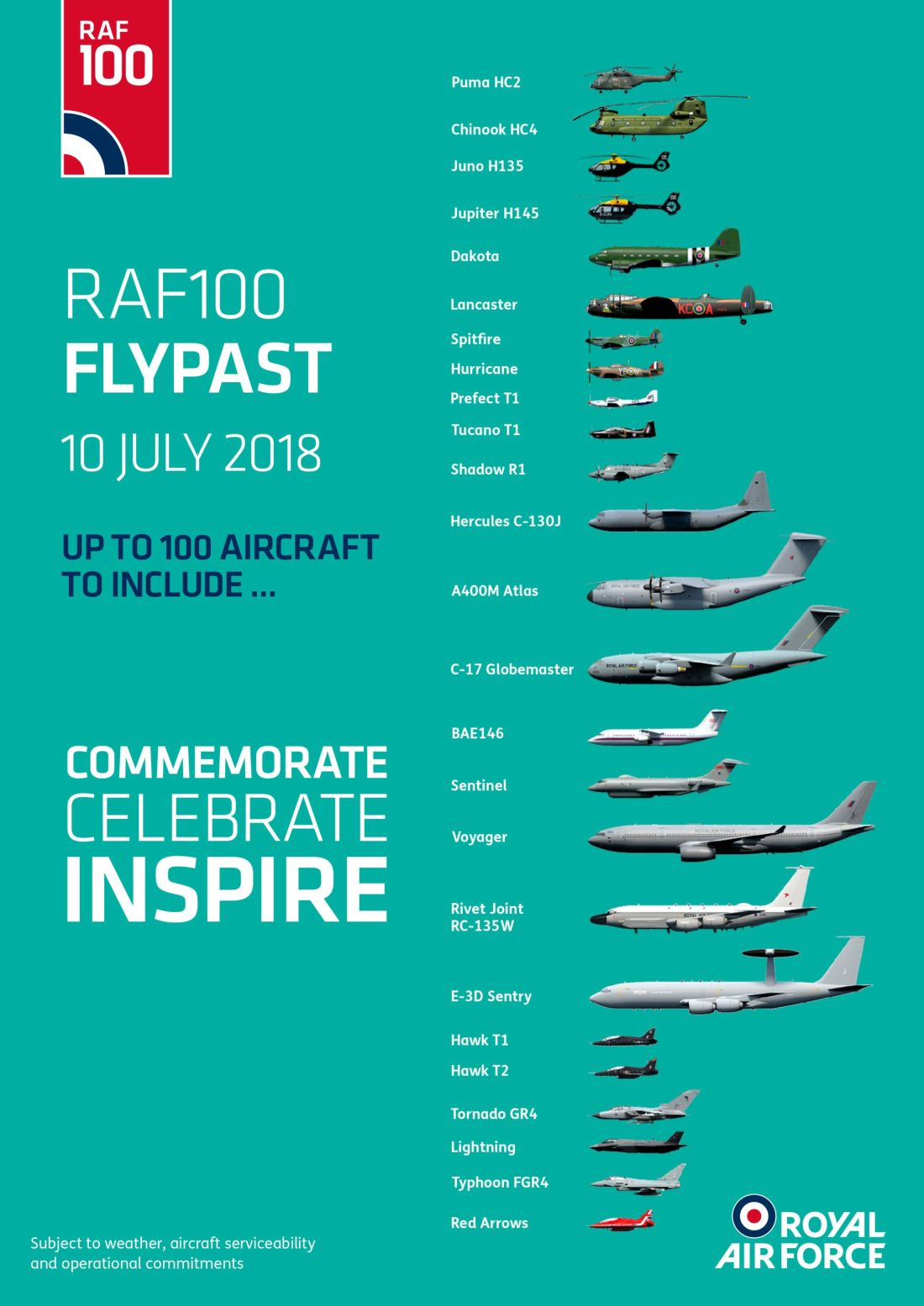 RAF100FlypastFormationwithF35(1)